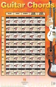 Guitar Chords Poster: 22 Inch. X 34 Inch. price comparison at Flipkart, Amazon, Crossword, Uread, Bookadda, Landmark, Homeshop18