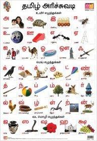 Tamil Arichuvadi : Smile Charts