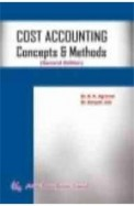 Cost Accounting Concepts & Methods